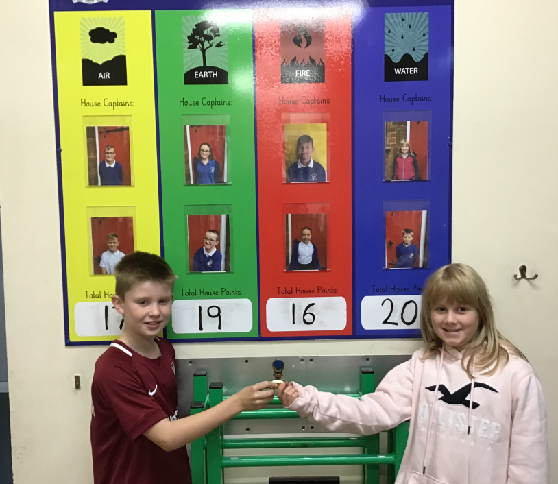 Term 1 winners